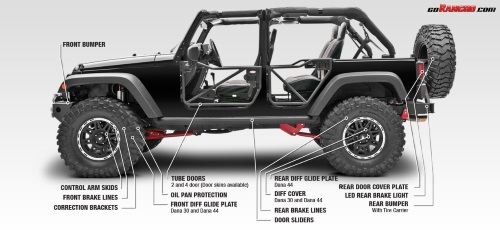Rancho Suspension rockGEAR for Jeeps